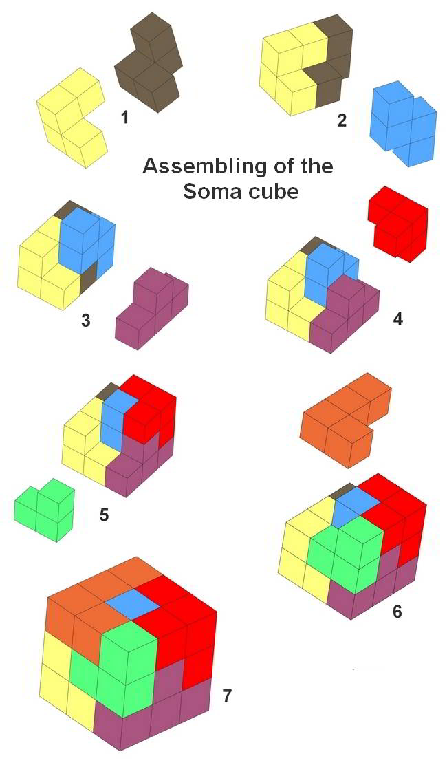 Way of assembling the Soma cube