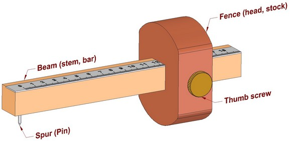 English marking gauge