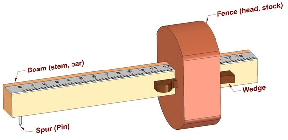Swedish marking gauge