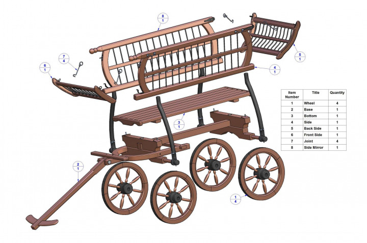 Garden coach plant holder - Sub-assembly list
