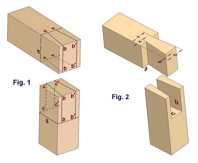 Construction of a corner through dovetail joint