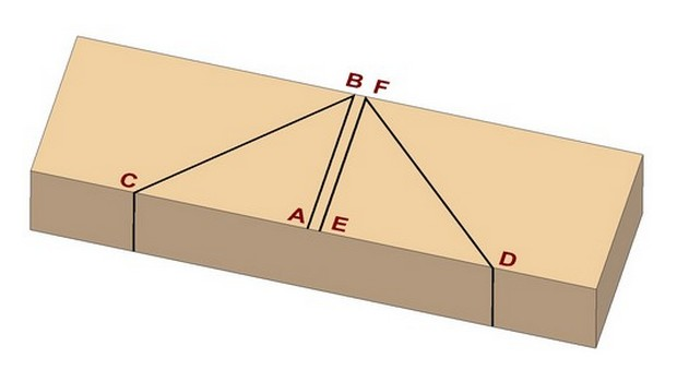 Marking a miter joint - Method 1