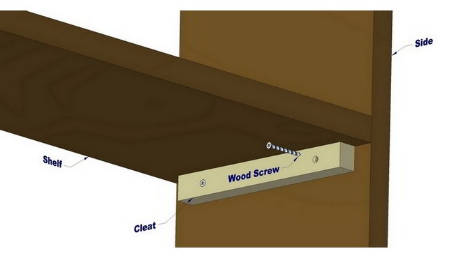 Cleat shelf support