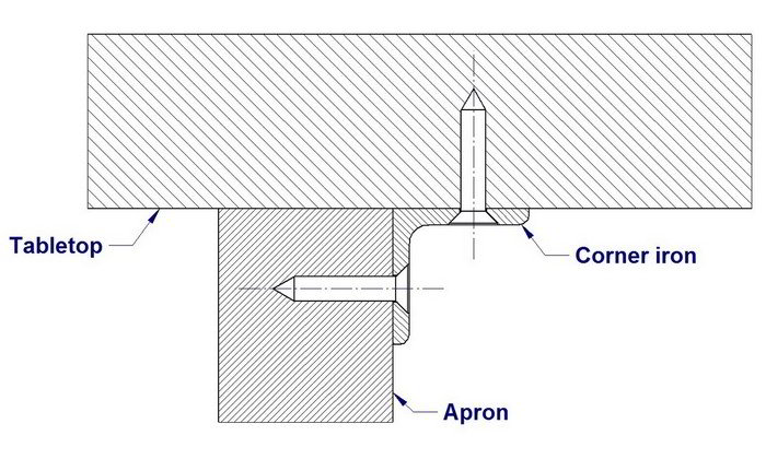 Corner iron stationary tabletop fastening method - 2D drawing