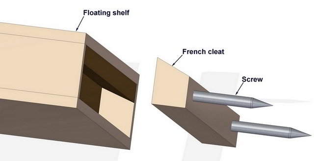 Floating shelf installed with French cleat