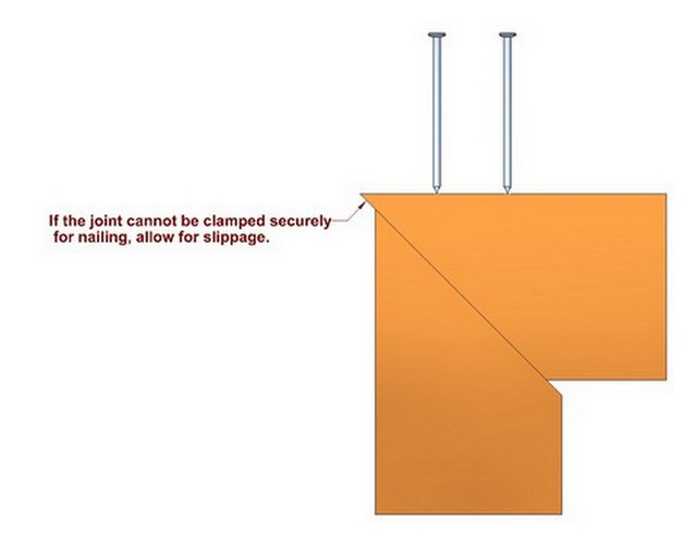 Fastening a miter joint - Slippage