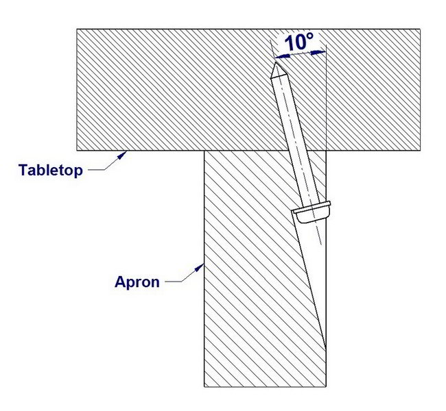Pocket hole tabletop fastening method - 2D drawing