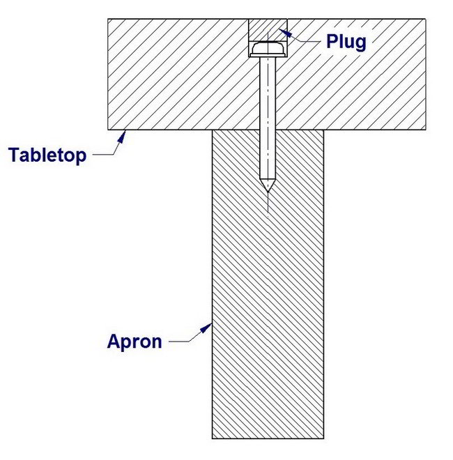 Fastening tabletop with screws and plugs - 2D drawing