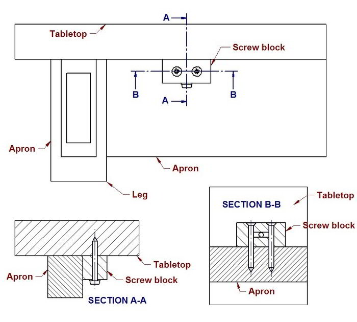 Screw block tabletop fastening method - 2D drawing